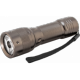 Светодиодные алюминиевые фонари NPT-CM